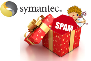 Reporte Symantec Spam