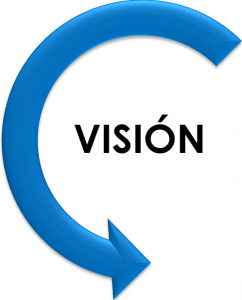 Misión ,Visión Y Valores